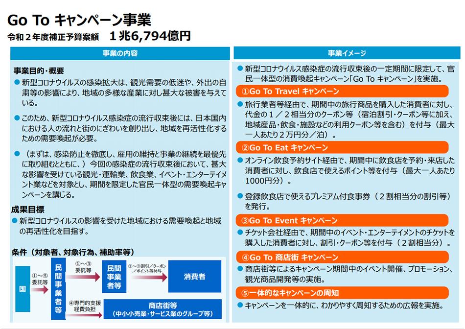 キャンペーン 星野 リゾート ゴートゥー 【最新情報】Go To