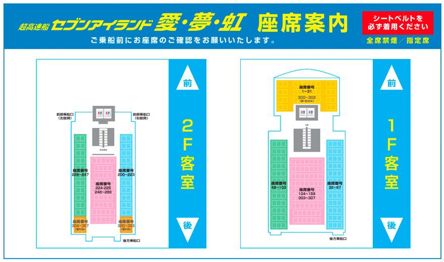 超高速船セブンアイランド愛・夢・虹 座席案内
